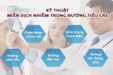 [ Tổng hợp ] Các Phương pháp điều trị viêm đường tiết niệu hiệu quả