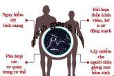Tổng hợp 8+ Tác hại của bệnh giang mai mà bạn nên biết